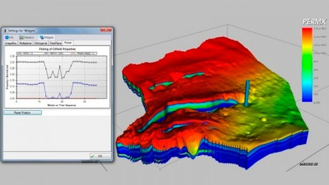 Oil field monitoring. Technique created by Yttrium-Technology